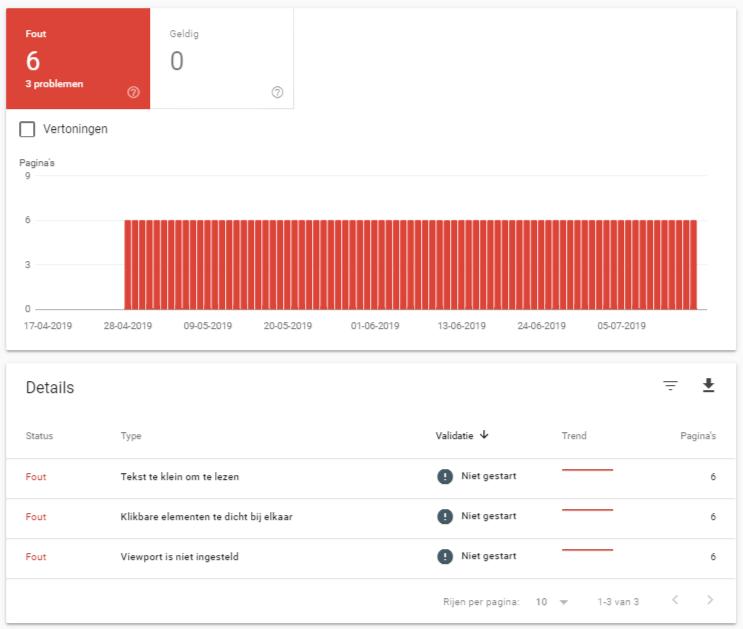 Google Webmaster Tools fouten in mobiele versie