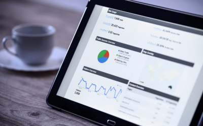 4 keer Google Analytics